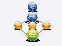 Green Cleaning – extinderea granitelor curateniei ecologice